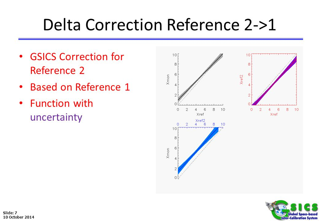 Slide: 7 10 October 2014 Delta Correction Reference 2->1 GSICS Correction for Reference 2 Based on Reference 1 Function with uncertainty