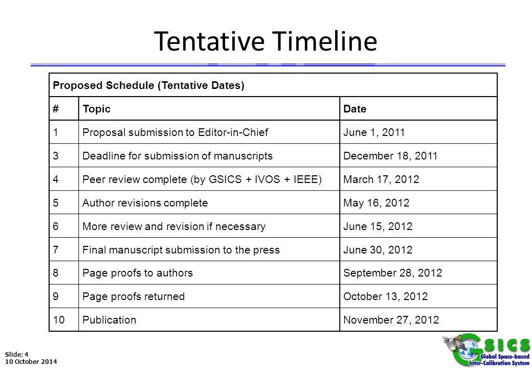 Slide: 5 10 October 2014 Partial List of Invited Papers Partial List of Invited Papers (Provisional Topics) #Working TitleCandidate Authors 1Overview/Introductory paper Hewison (EUMETSAT), Chander (SGT/USGS) 2 Deep Convective CloudsDoelling (LRC) et al.