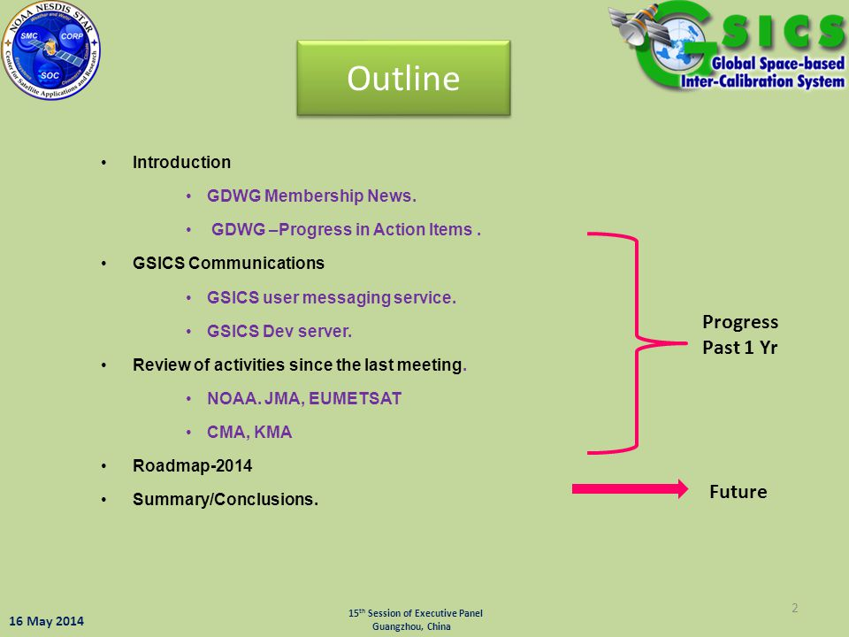 Outline Introduction GDWG Membership News.GDWG –Progress in Action Items.