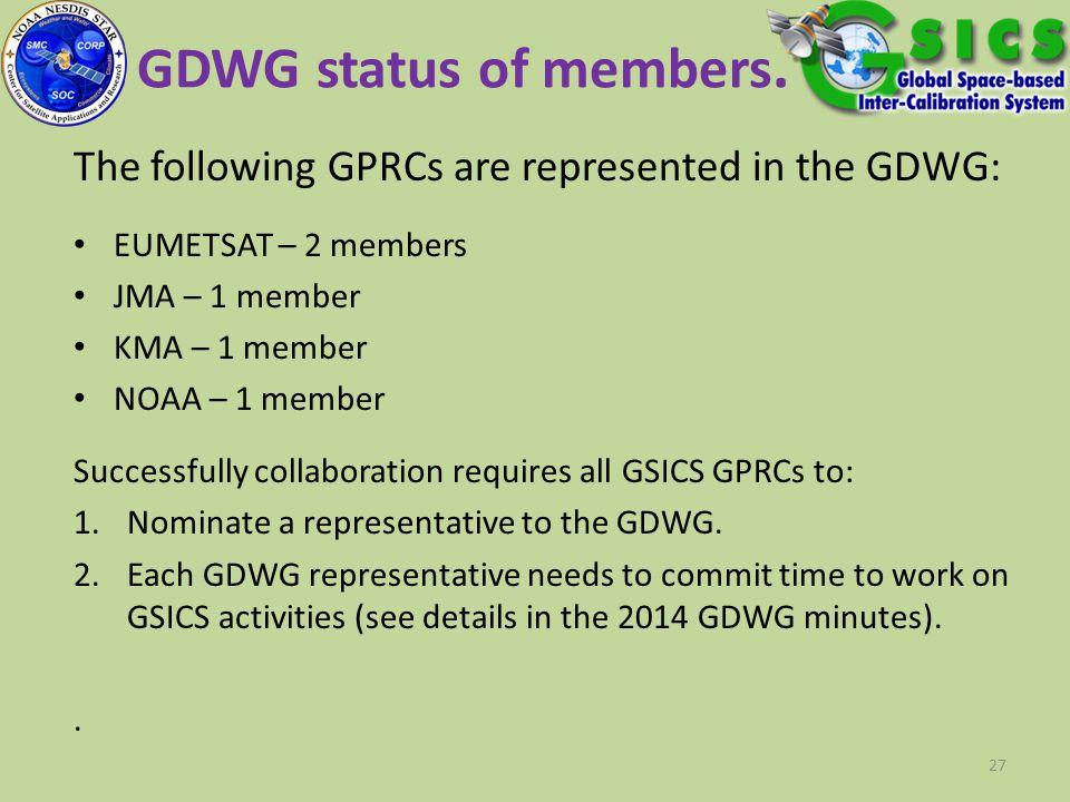 GDWG status of members. The following GPRCs are represented in the GDWG: EUMETSAT – 2 members JMA – 1 member KMA – 1 member NOAA – 1 member Successful