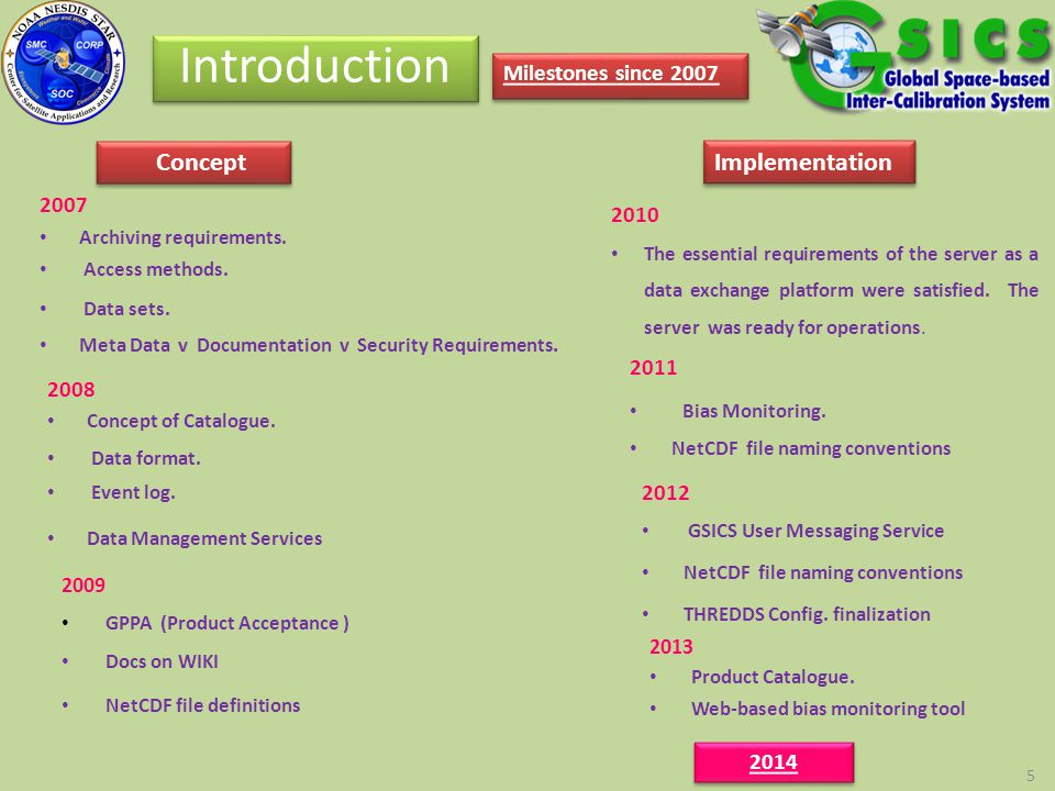 2008 Concept of Catalogue.Data format. Event log.