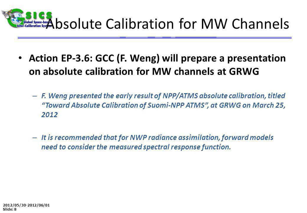 2012/05/30-2012/06/01 Slide: 8 Absolute Calibration for MW Channels Action EP-3.6: GCC (F.