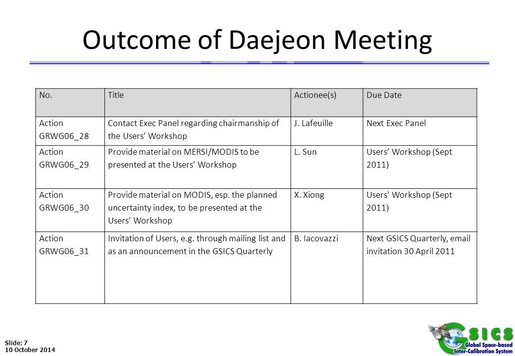Slide: 7 10 October 2014 Outcome of Daejeon Meeting No.TitleActionee(s)Due Date Action GRWG06_28 Contact Exec Panel regarding chairmanship of the Users' Workshop J.
