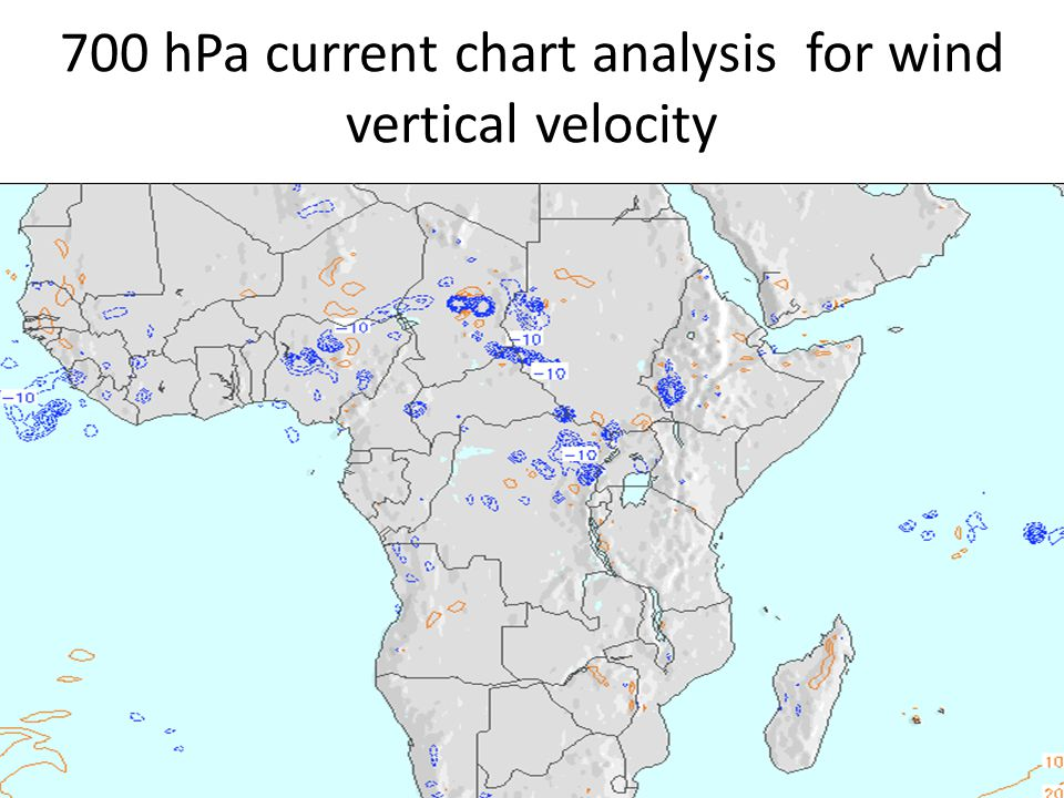 700 hPa current chart analysis for wind vertical velocity