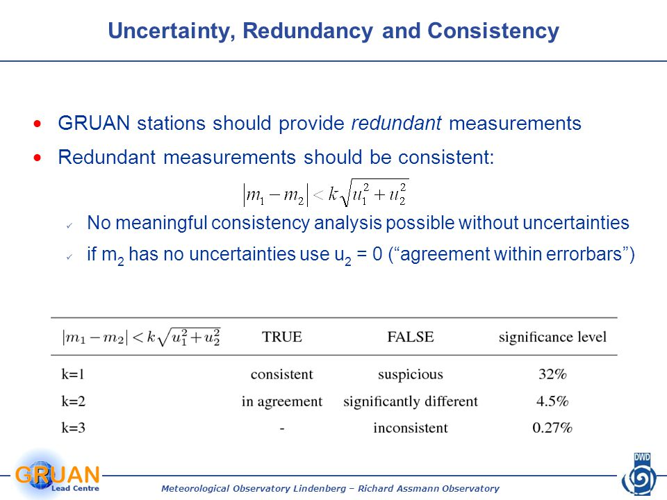 Meteorological Observatory Lindenberg – Richard Assmann Observatory Uncertainty, Redundancy and Consistency  GRUAN stations should provide redundant measurements  Redundant measurements should be consistent: No meaningful consistency analysis possible without uncertainties if m 2 has no uncertainties use u 2 = 0 ( agreement within errorbars )