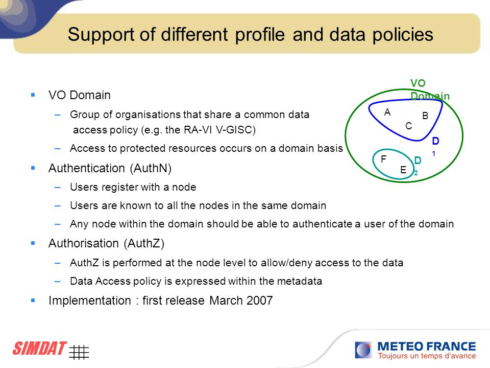 Support of different profile and data policies  VO Domain –Group of organisations that share a common data access policy (e.g.