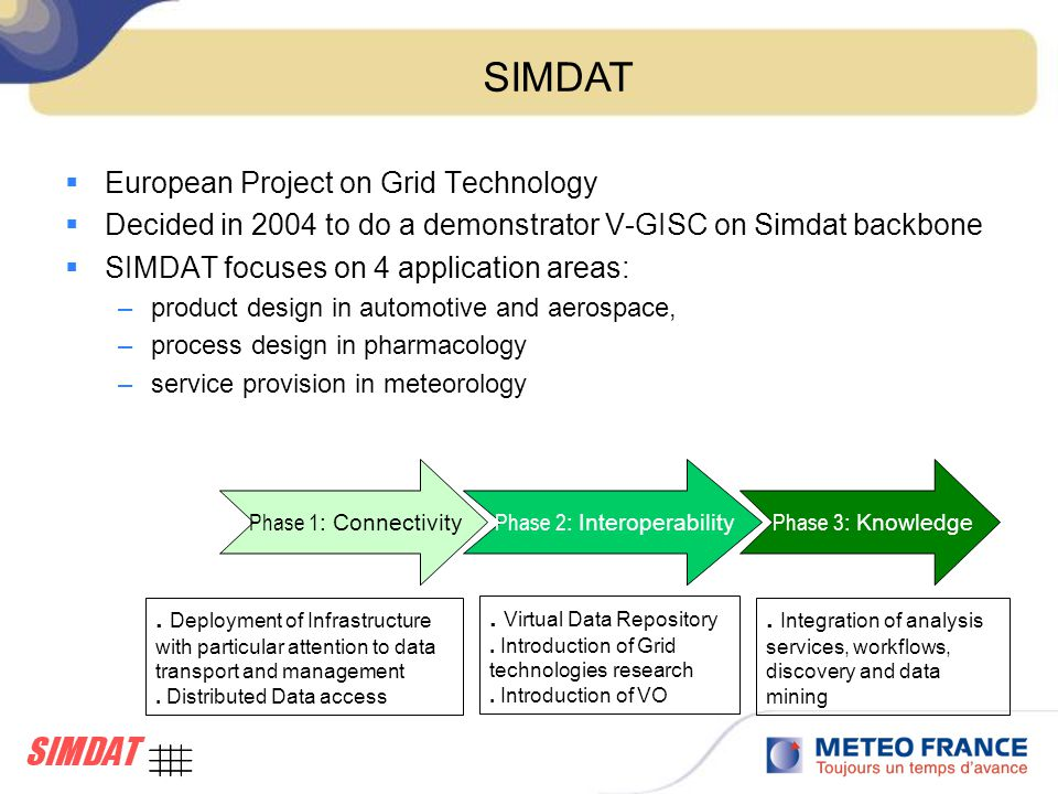  European Project on Grid Technology  Decided in 2004 to do a demonstrator V-GISC on Simdat backbone  SIMDAT focuses on 4 application areas: –product design in automotive and aerospace, –process design in pharmacology –service provision in meteorology Phase 1 : Connectivity Phase 2 : Interoperability Phase 3 : Knowledge.