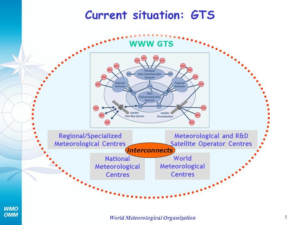 36 World Meteorological Organization Thank you