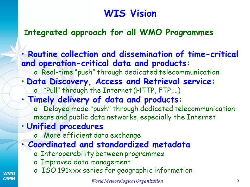 9 World Meteorological Organization GAW World Data Centres GCOS Data Centres Global Run-off Data Centre Global Precip.