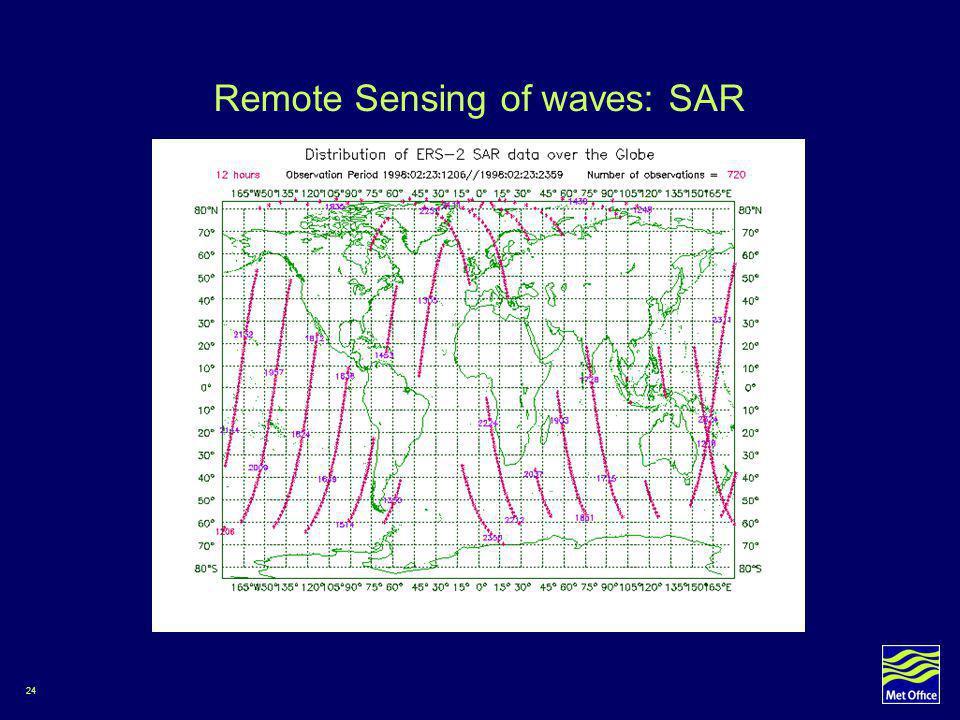 24 Remote Sensing of waves: SAR