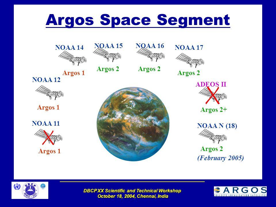 DBCP XX Scientific and Technical Workshop October 18, 2004, Chennai, India NOAA 11 NOAA 12 NOAA 14 NOAA 15NOAA 16 Argos 1 Argos 2 ADEOS II Argos 2+ NOAA 17 Argos 2 NOAA N (18) Argos 2 (February 2005) Argos Space Segment
