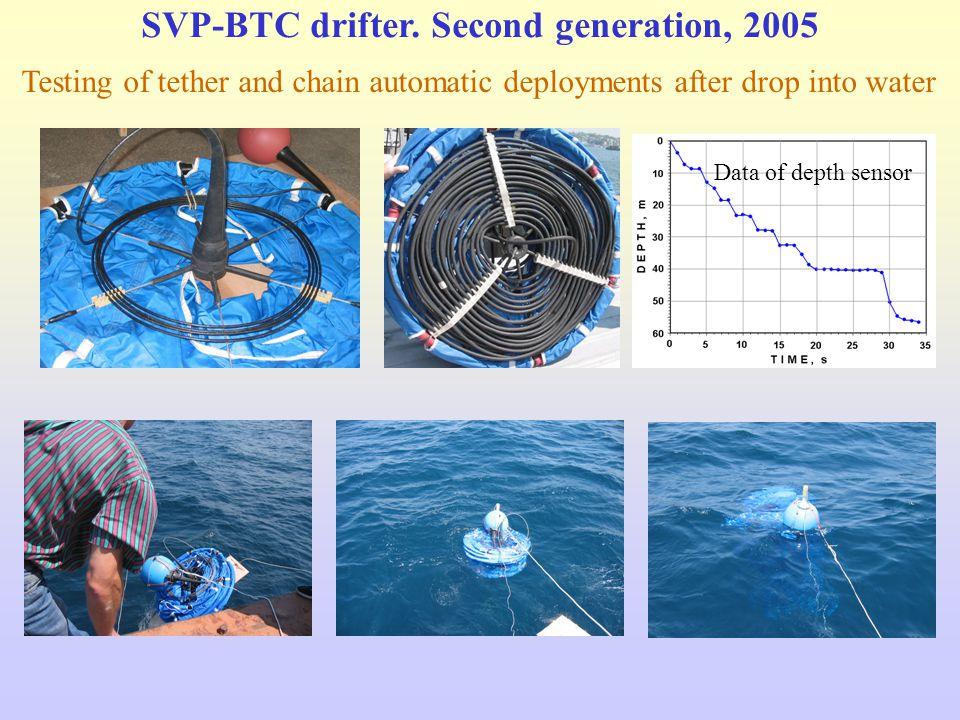 SVP-BTC drifter.