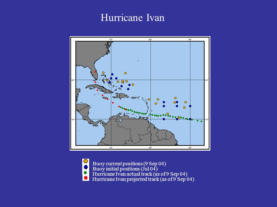 Hurricane Ivan actual track (as of 9 Sep 04) Buoy initial positions (Jul 04) Buoy current positions (9 Sep 04) Hurricane Ivan projected track (as of 9 Sep 04) Hurricane Ivan