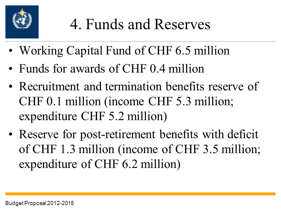 4. Funds and Reserves Working Capital Fund of CHF 6.5 million Funds for awards of CHF 0.4 million Recruitment and termination benefits reserve of CHF