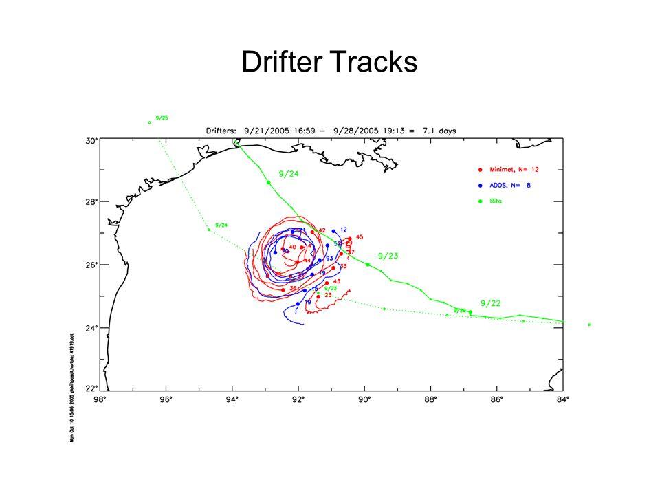 Drifter Tracks