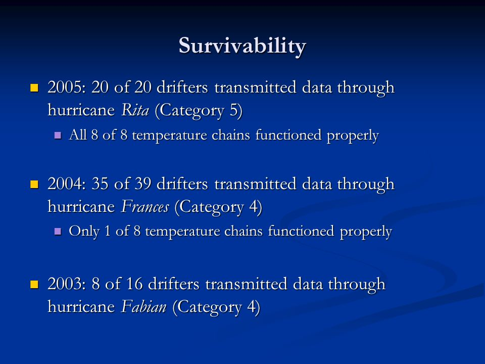 Survivability 2005: 20 of 20 drifters transmitted data through hurricane Rita (Category 5) 2005: 20 of 20 drifters transmitted data through hurricane Rita (Category 5) All 8 of 8 temperature chains functioned properly All 8 of 8 temperature chains functioned properly 2004: 35 of 39 drifters transmitted data through hurricane Frances (Category 4) 2004: 35 of 39 drifters transmitted data through hurricane Frances (Category 4) Only 1 of 8 temperature chains functioned properly Only 1 of 8 temperature chains functioned properly 2003: 8 of 16 drifters transmitted data through hurricane Fabian (Category 4) 2003: 8 of 16 drifters transmitted data through hurricane Fabian (Category 4)