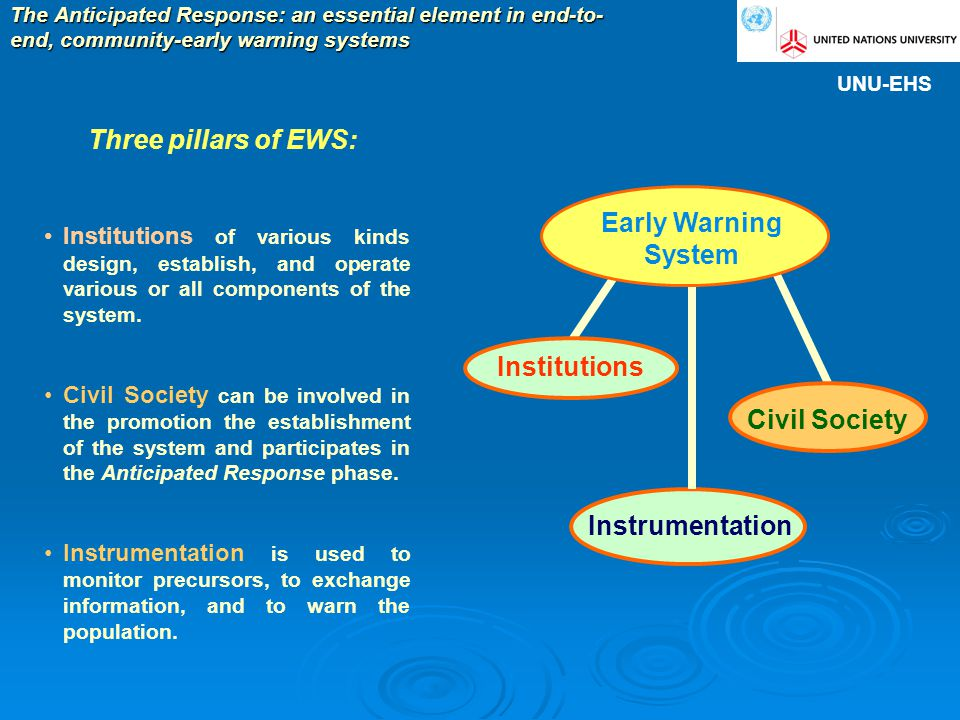 Institutions of various kinds design, establish, and operate various or all components of the system. Civil Society can be involved in the promotion t