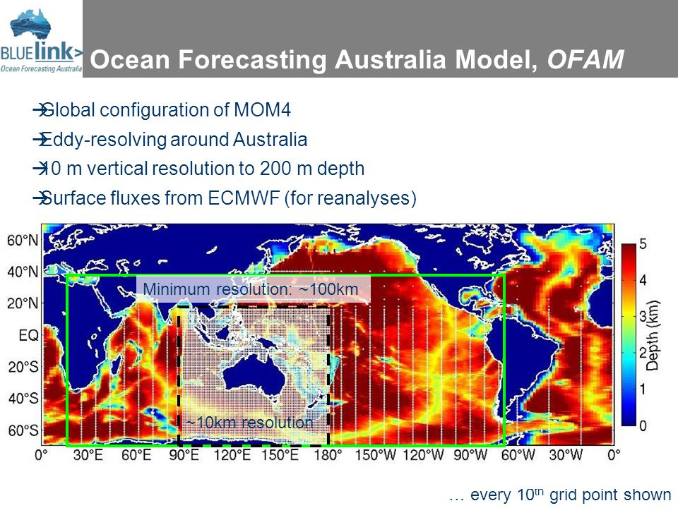 Ocean Forecasting Australia Model, OFAM … every 10 th grid point shown  Global configuration of MOM4  Eddy-resolving around Australia  10 m vertical resolution to 200 m depth  Surface fluxes from ECMWF (for reanalyses) Minimum resolution: ~100km ~10km resolution