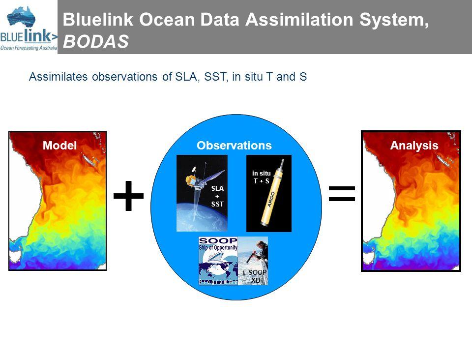 Bluelink Ocean Data Assimilation System, BODAS Assimilates observations of SLA, SST, in situ T and S Model SLA + SST in situ T + S Observations Analysis SOOP XBT