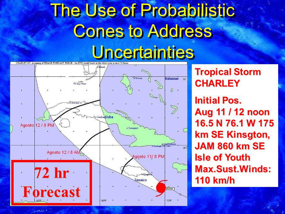 The Use of Probabilistic Cones to Address Uncertainties Tropical Storm CHARLEY Initial Pos.