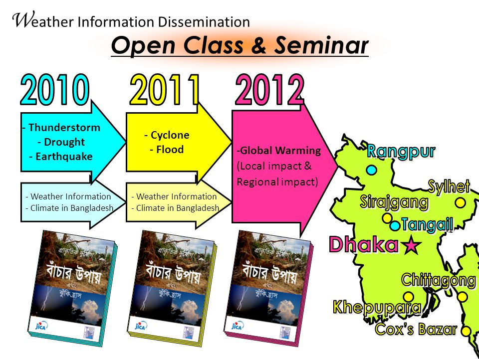 Open Class & Seminar - Weather Information - Climate in Bangladesh - Weather Information - Climate in Bangladesh -Global Warming (Local impact & Regional impact) - Thunderstorm - Drought - Earthquake - Cyclone - Flood W eather Information Dissemination