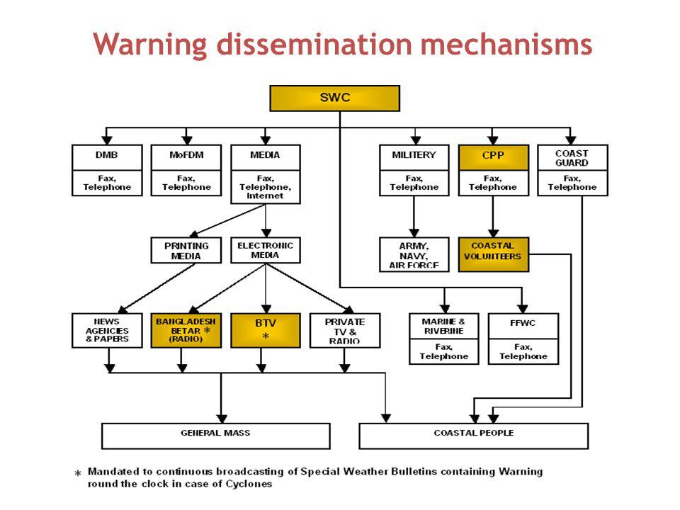 Warning dissemination mechanisms