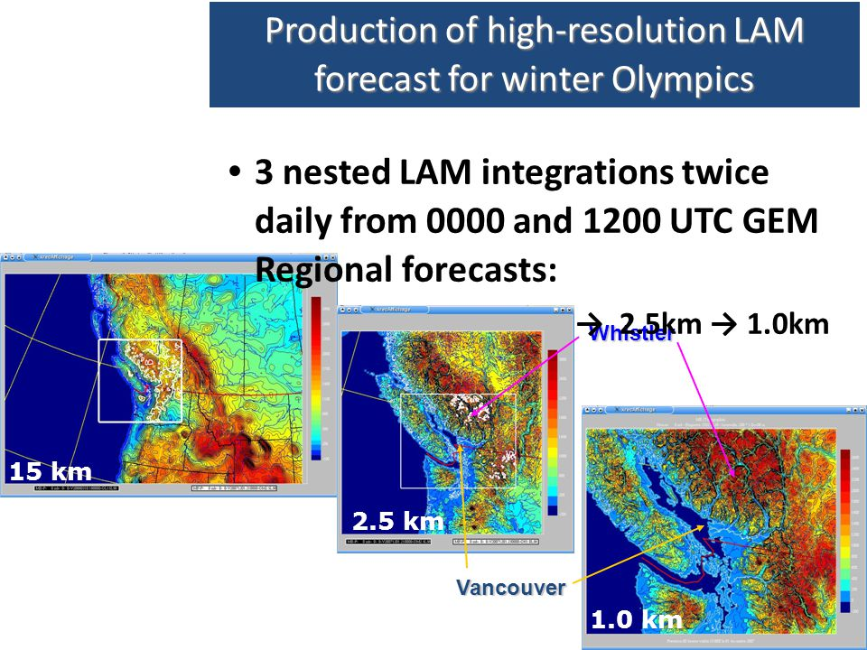 1.0 km Whistler Production of high-resolution LAM forecast for winter Olympics 3 nested LAM integrations twice daily from 0000 and 1200 UTC GEM Regional forecasts: LAM-15km → 2.5km → 1.0km Vancouver 15 km 2.5 km