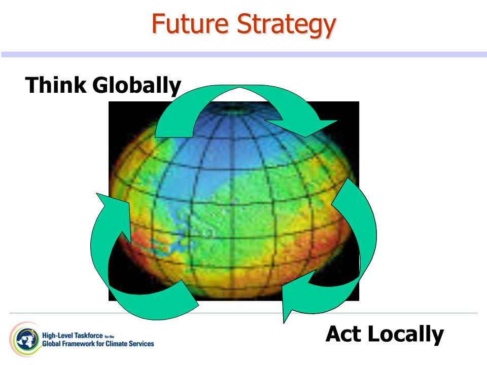 Future Strategy Think Globally Act Locally