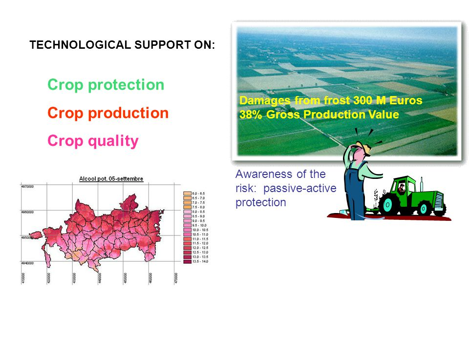 Crop protection Crop production Crop quality TECHNOLOGICAL SUPPORT ON: Damages from frost 300 M Euros 38% Gross Production Value Awareness of the risk: passive-active protection