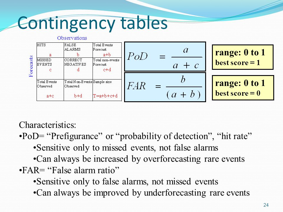 """Contingency tables 24 Characteristics: PoD= """"Prefigurance"""" or """"probability of detection"""", """"hit rate"""" Sensitive only to missed events, not false alarms"""