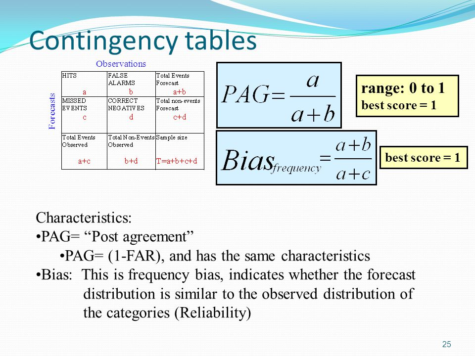 Contingency tables 25 range: 0 to 1 best score = 1 Forecasts Observations best score = 1 Characteristics: PAG= Post agreement PAG= (1-FAR), and has the same characteristics Bias: This is frequency bias, indicates whether the forecast distribution is similar to the observed distribution of the categories (Reliability)