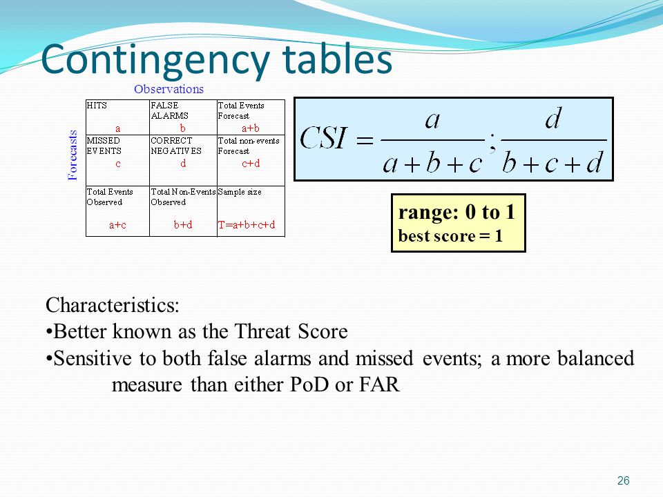 Contingency tables 26 Forecasts Observations range: 0 to 1 best score = 1 Characteristics: Better known as the Threat Score Sensitive to both false al