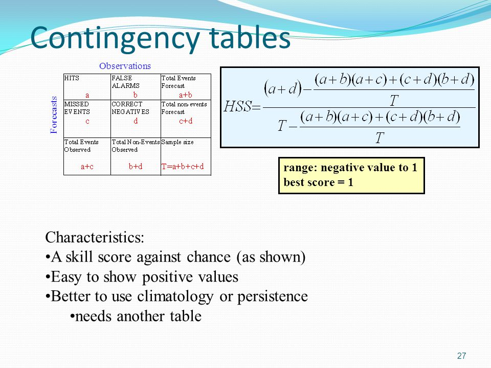 Contingency tables 27 Forecasts Observations range: negative value to 1 best score = 1 Characteristics: A skill score against chance (as shown) Easy to show positive values Better to use climatology or persistence needs another table