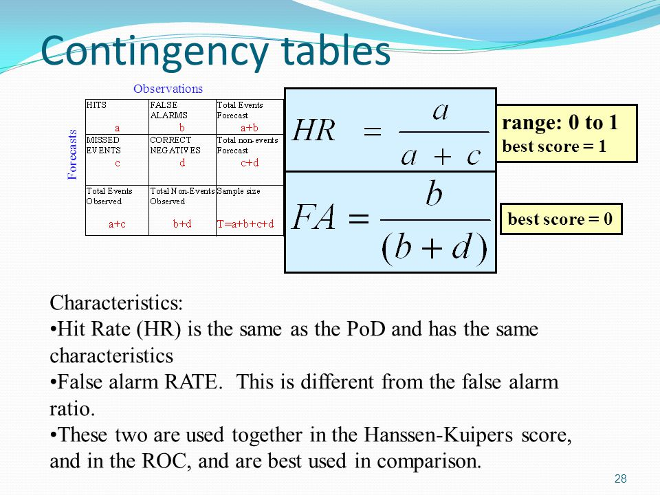 Contingency tables 28 range: 0 to 1 best score = 1 Forecasts Observations best score = 0 Characteristics: Hit Rate (HR) is the same as the PoD and has