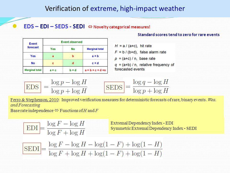EDS – EDI – SEDS - SEDI  Novelty categorical measures.