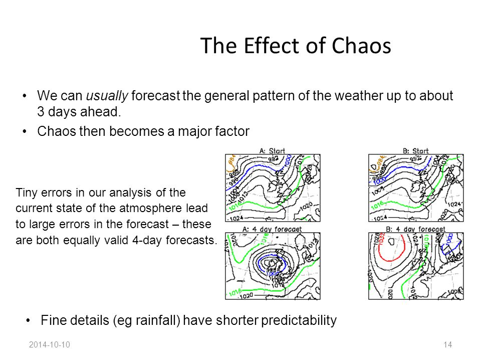 The Effect of Chaos 2014-10-1014 Tiny errors in our analysis of the current state of the atmosphere lead to large errors in the forecast – these are b