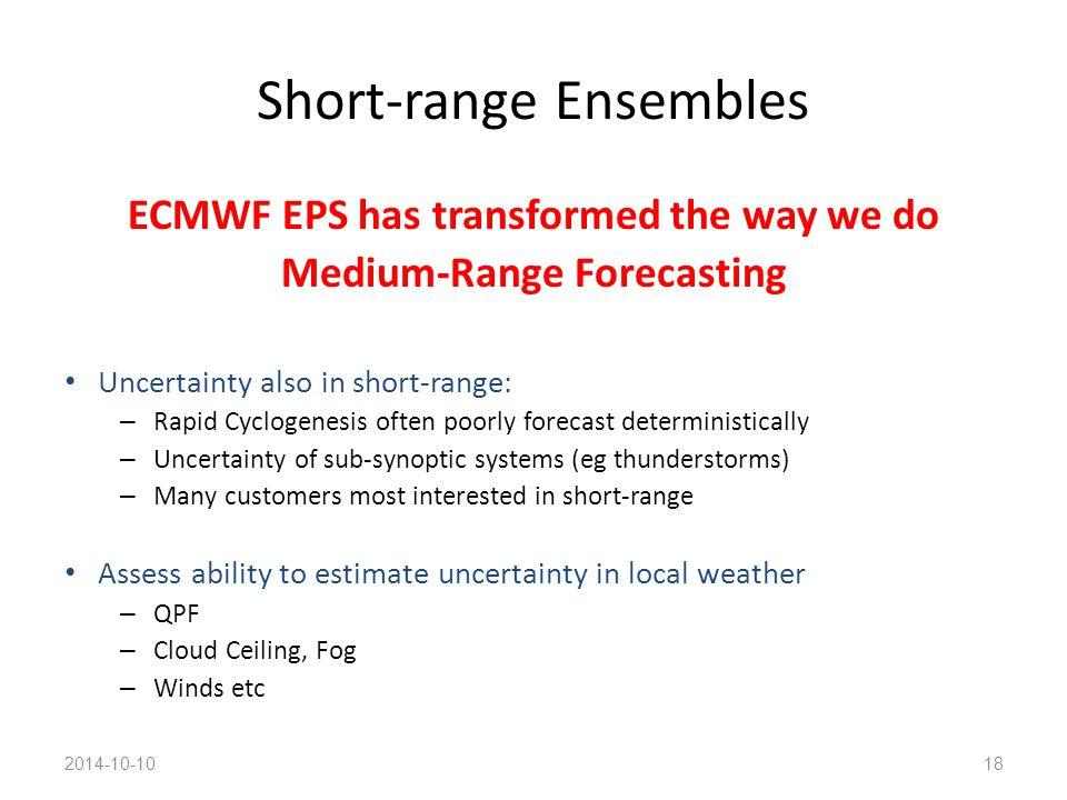 Short-range Ensembles ECMWF EPS has transformed the way we do Medium-Range Forecasting Uncertainty also in short-range: – Rapid Cyclogenesis often poo