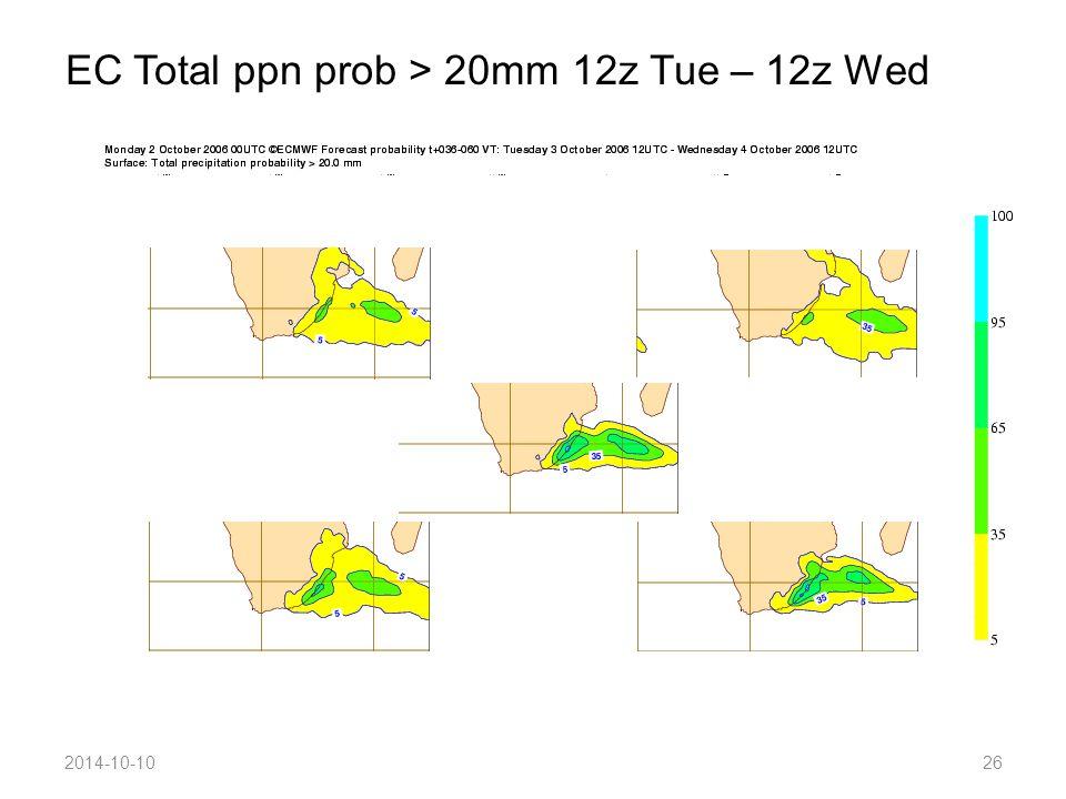 2014-10-1026 EC Total ppn prob > 20mm 12z Tue – 12z Wed