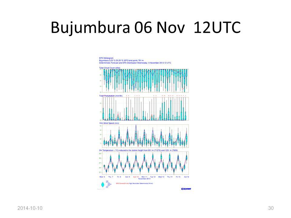 Bujumbura 06 Nov 12UTC 2014-10-1030