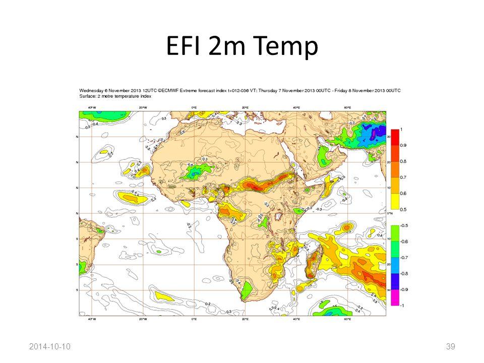 EFI 2m Temp 2014-10-1039