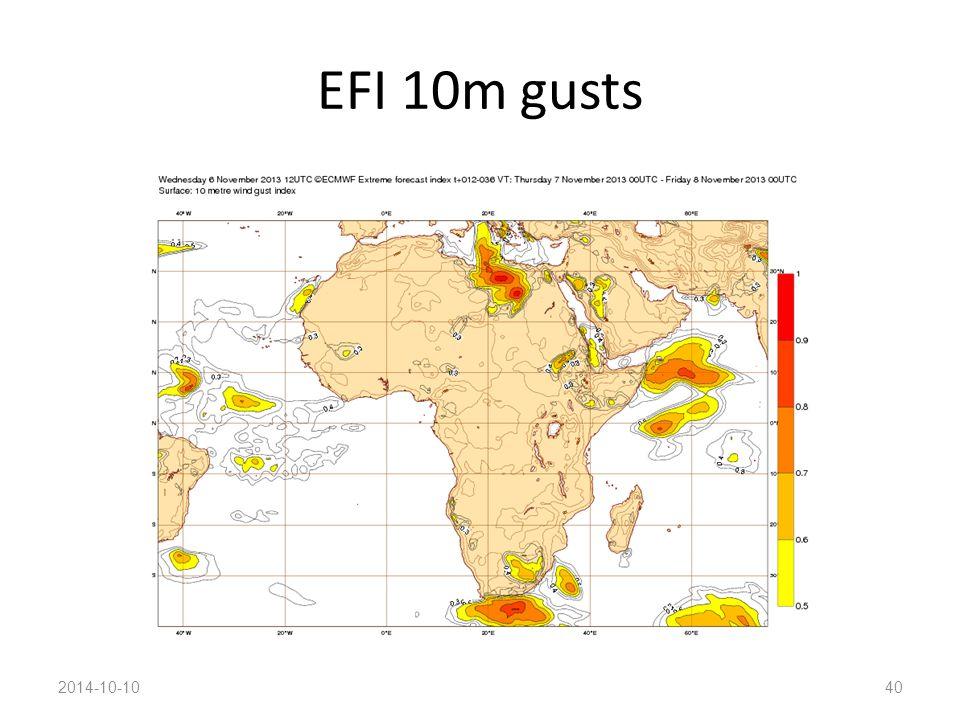 EFI 10m gusts 2014-10-1040