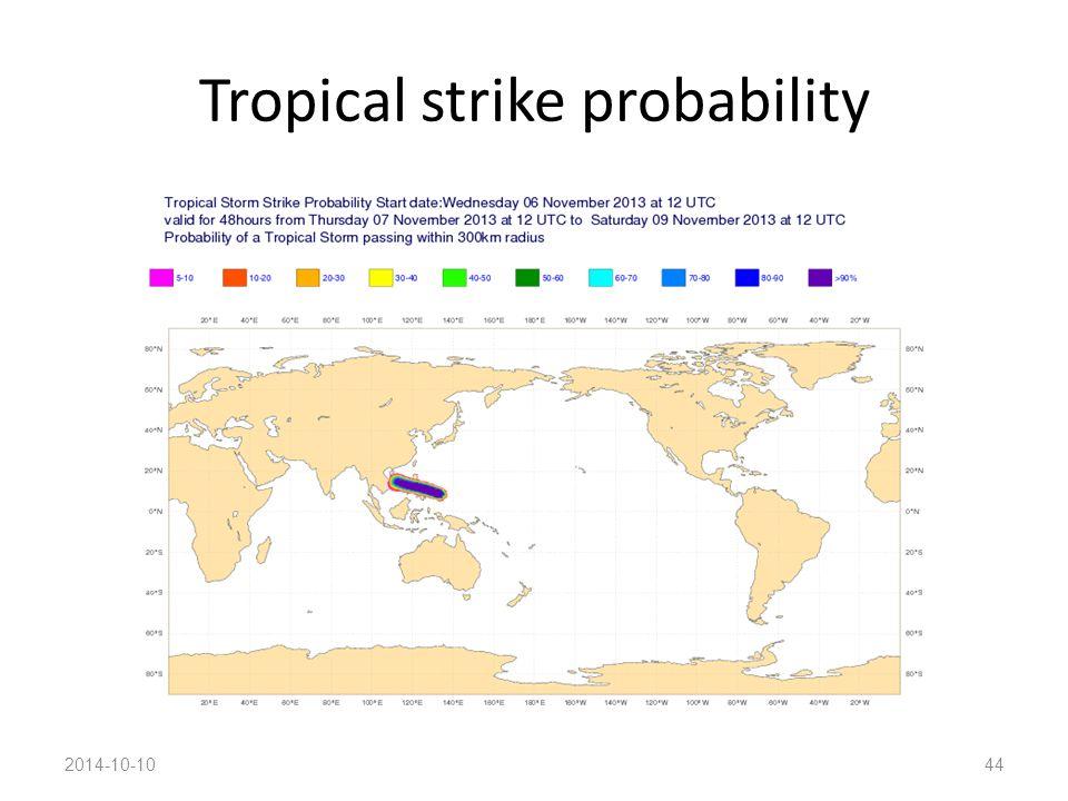 Tropical strike probability 2014-10-1044