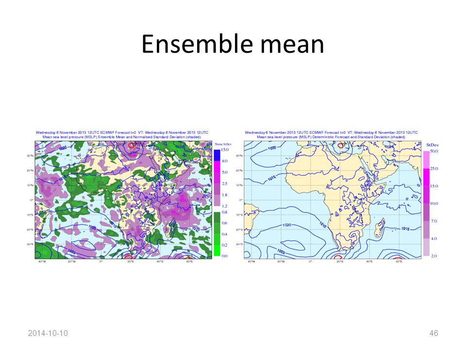 Ensemble mean 2014-10-1046