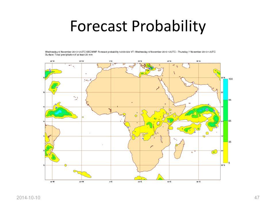Forecast Probability 2014-10-1047