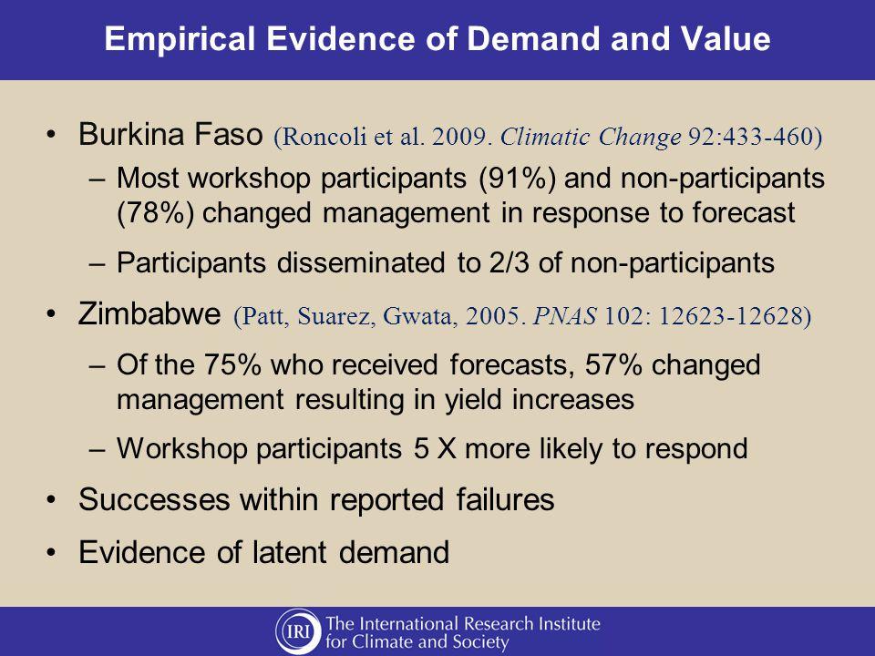 Empirical Evidence of Demand and Value Burkina Faso (Roncoli et al.