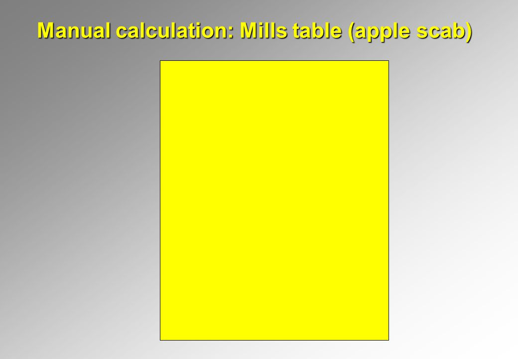 Manual calculation: Mills table (apple scab)