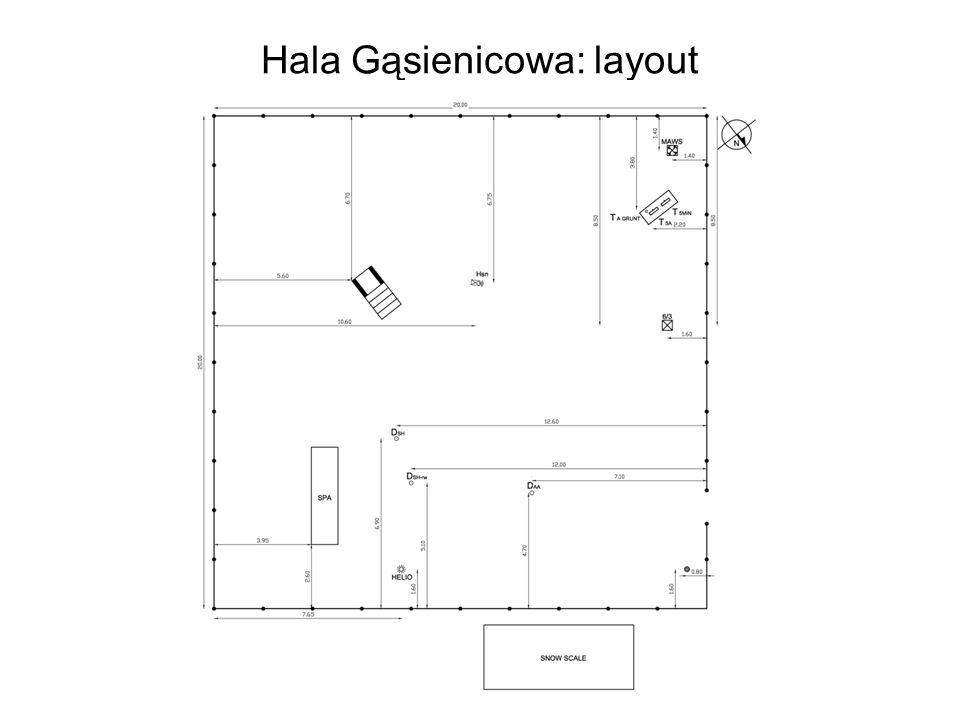 Hala Gąsienicowa: layout