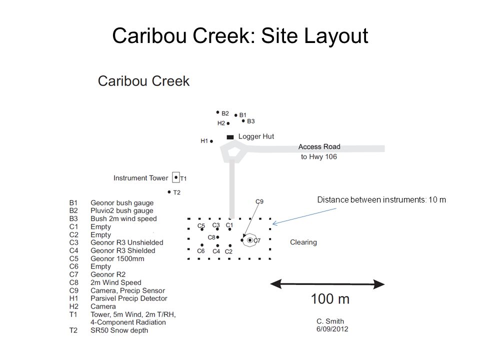Caribou Creek: Site Layout Distance between instruments: 10 m