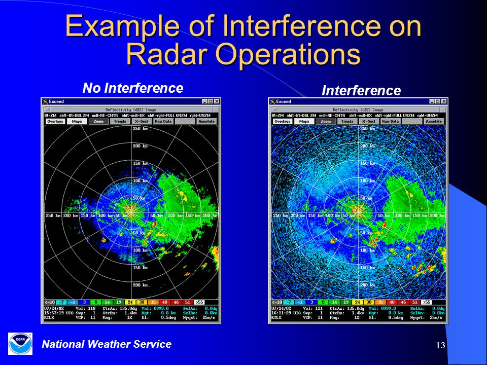 National Weather Service 13 Example of Interference on Radar Operations No Interference Interference