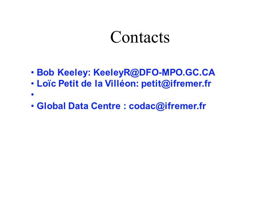 Contacts Bob Keeley: KeeleyR@DFO-MPO.GC.CA Loïc Petit de la Villéon: petit@ifremer.fr Global Data Centre : codac@ifremer.fr